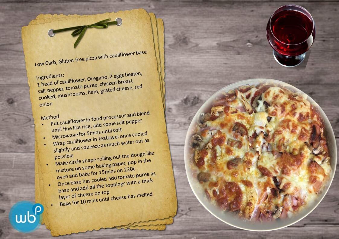 Pie Reciped